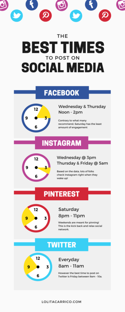 social media, best times